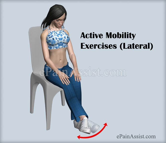 Active Mobility Exercises (Lateral) Exercise For Ankle Joint Ligament Injury!