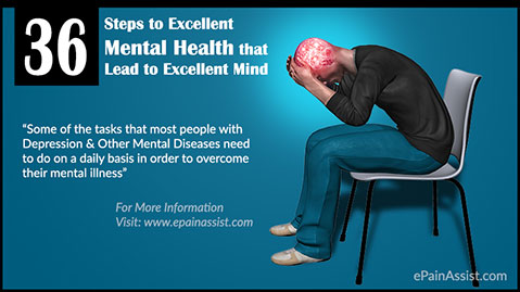 Steps to Excellent Mental Health that Lead to Excellent Mind