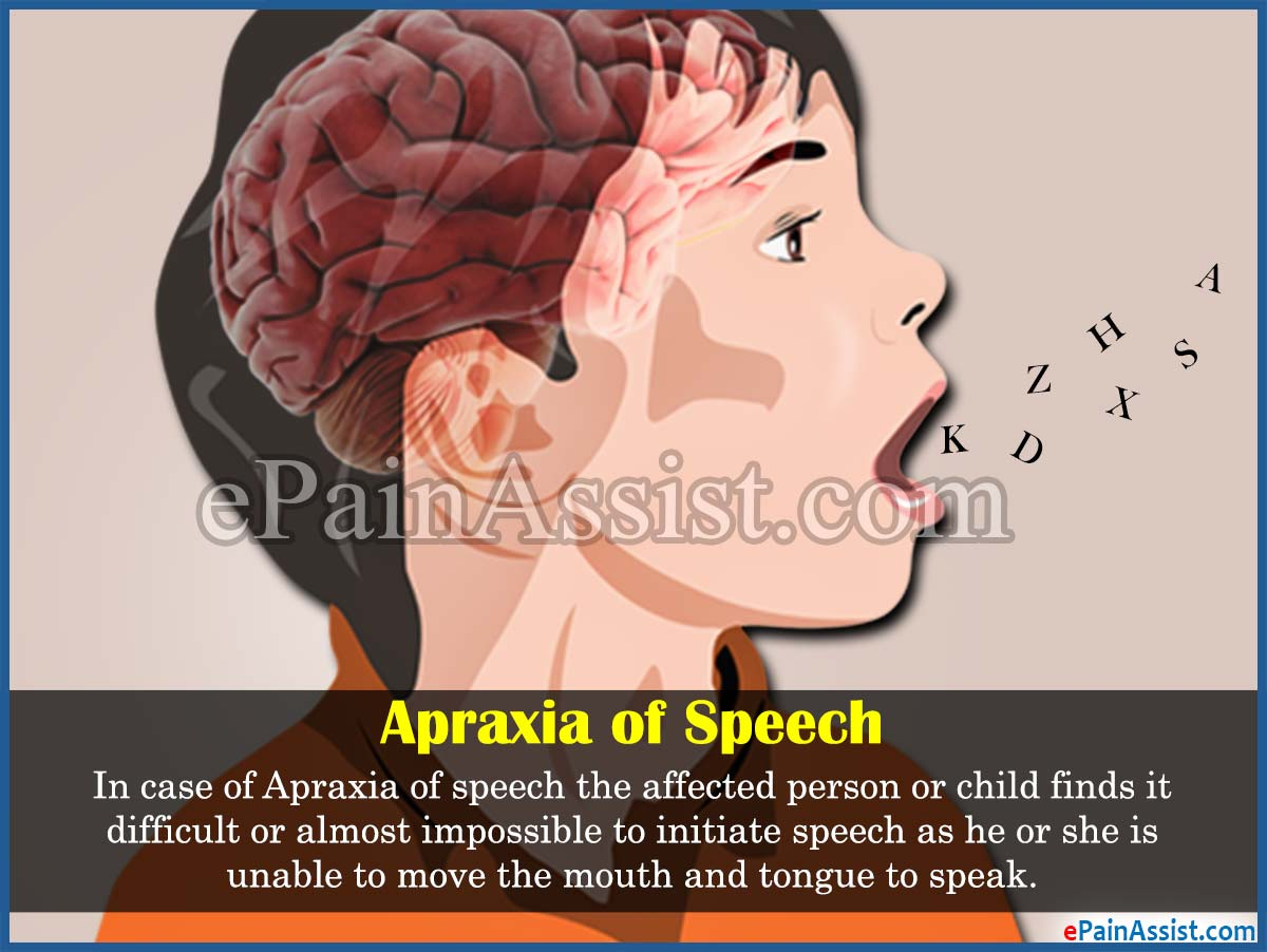 Apraxia: What Causes Difficulty Initiating Speech and How is it Treated?