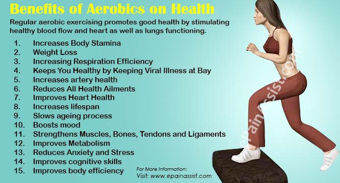 Aerobics Benefits and Side Effects on Health