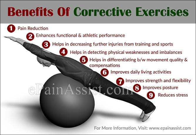 What Is Corrective Exercises?