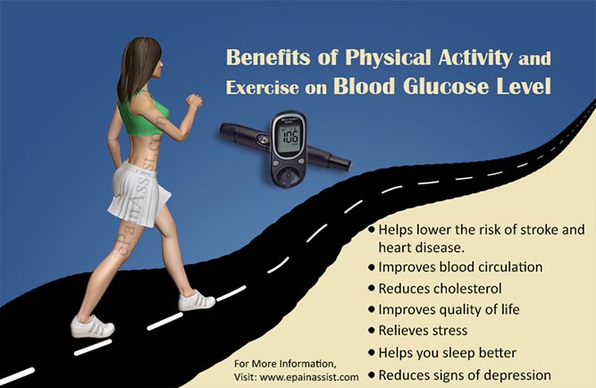 Benefits of Physical Activity and Exercise on Blood Glucose Level or Diabetes