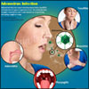 Clinical Manifestation of Adenovirus & Diseases Caused by Adenovirus Infection & its Treatment