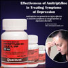 Amitriptyline for Treating Symptoms of Depression, Know its Effectiveness and Side Effects