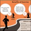 Benefits of Exercise, Different Types of Exercises, How Does Exercise Benefit The Body And Keeps It Fit
