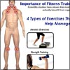 Fitness Management in Fibromyalgia: Types of Exercise and Fitness Tips For Fibromyalgia