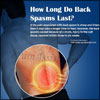 How Long Do Back Spasms Last & What To Do For It?