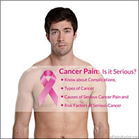 Everything About Cancer Pain