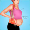 """Pregnancy and Back Pain: The """"Why's"""" and the Remedies"""
