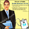 Private & Public Health Insurance in USA