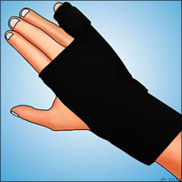 Treatment Guide for Dislocation of Hand, Thumb and Fingers
