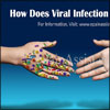 How Does Viral Infection Spread, Know the classification and symptoms of Viral Infection
