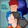 What is Asperger Syndrome: Causes, Symptoms, Treatment, Alternative Therapies, Prognosis