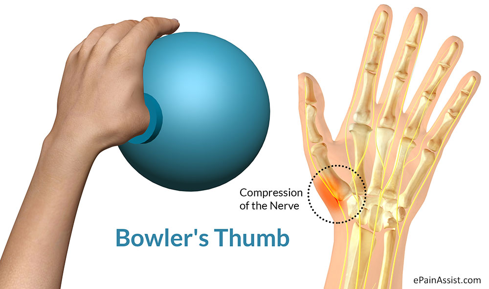 Finger position bowling thumb out