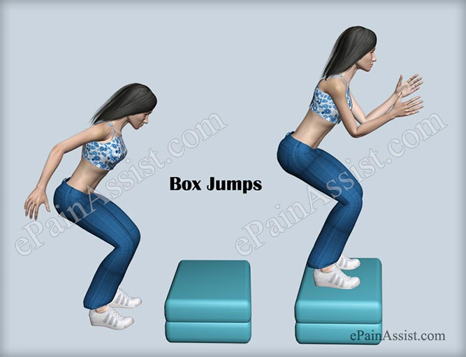 Box Jumps Exercise For Ankle Joint Ligament Injury!