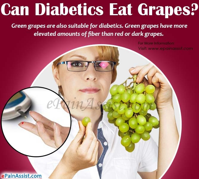 Can Diabetics Eat Grapes?