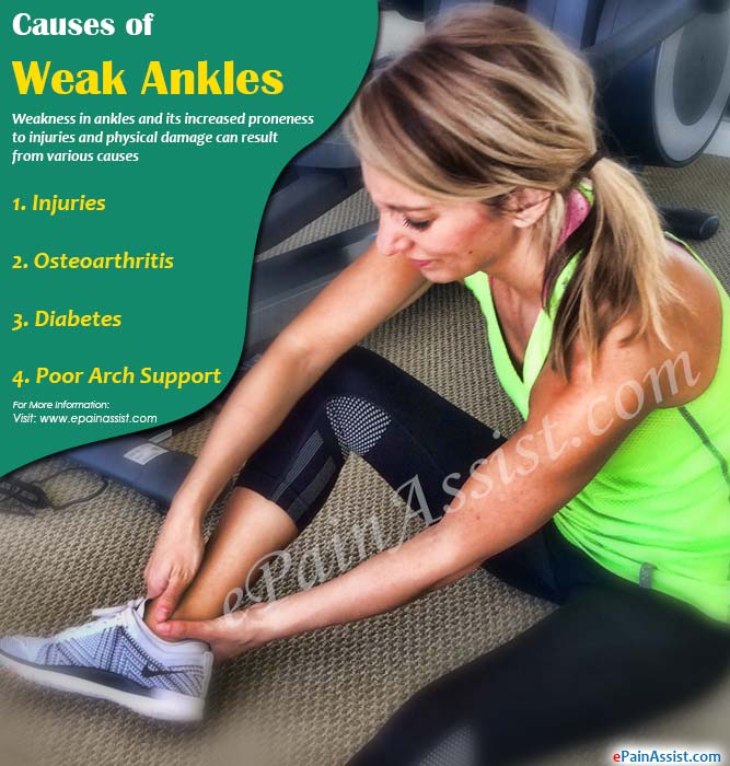 Causes of Weak Ankles