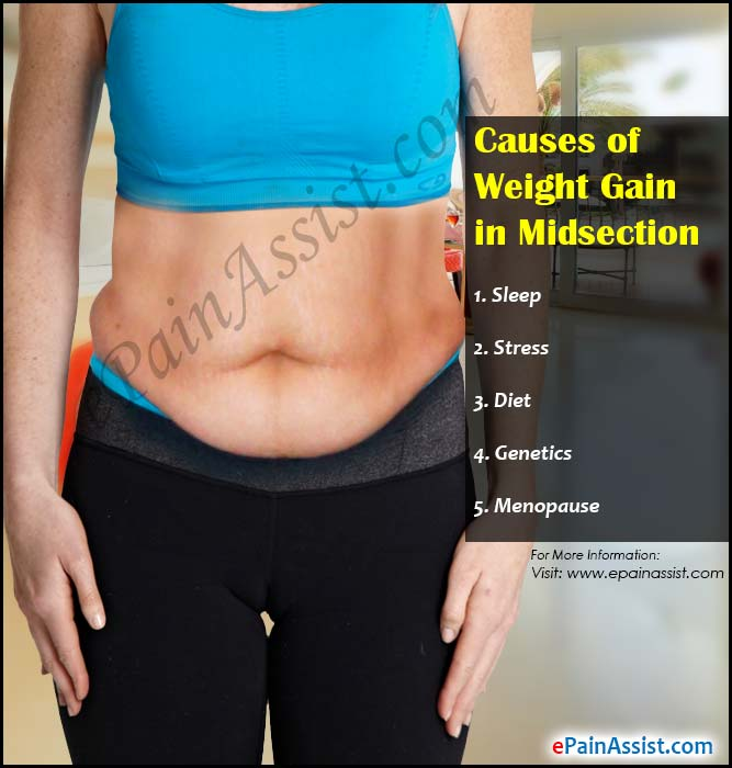 Causes of Weight Gain in Midsection