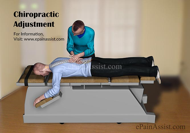 What Is A Chiropractic Adjustment Indications Risks