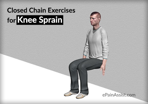 Closed Chain Exercises or Wall Squats for Knee Sprain