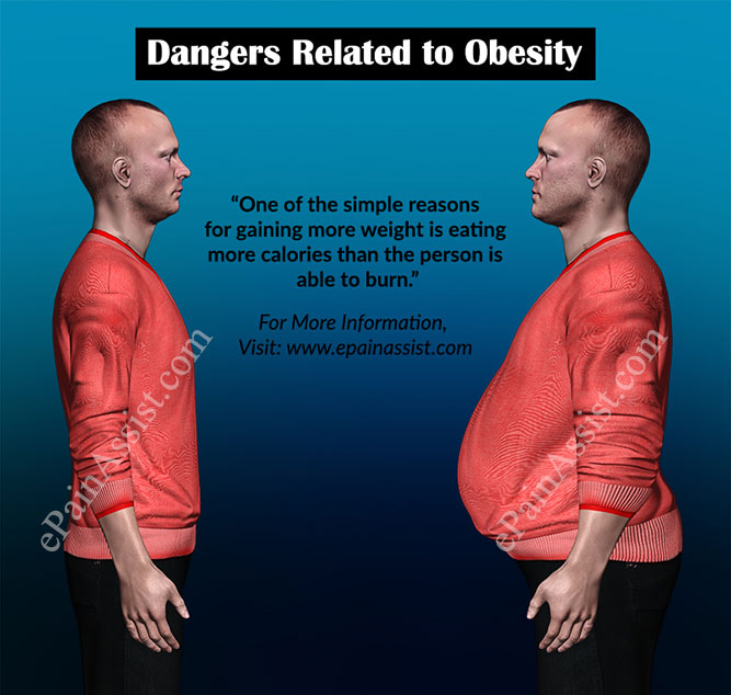 Dangers Related to Obesity