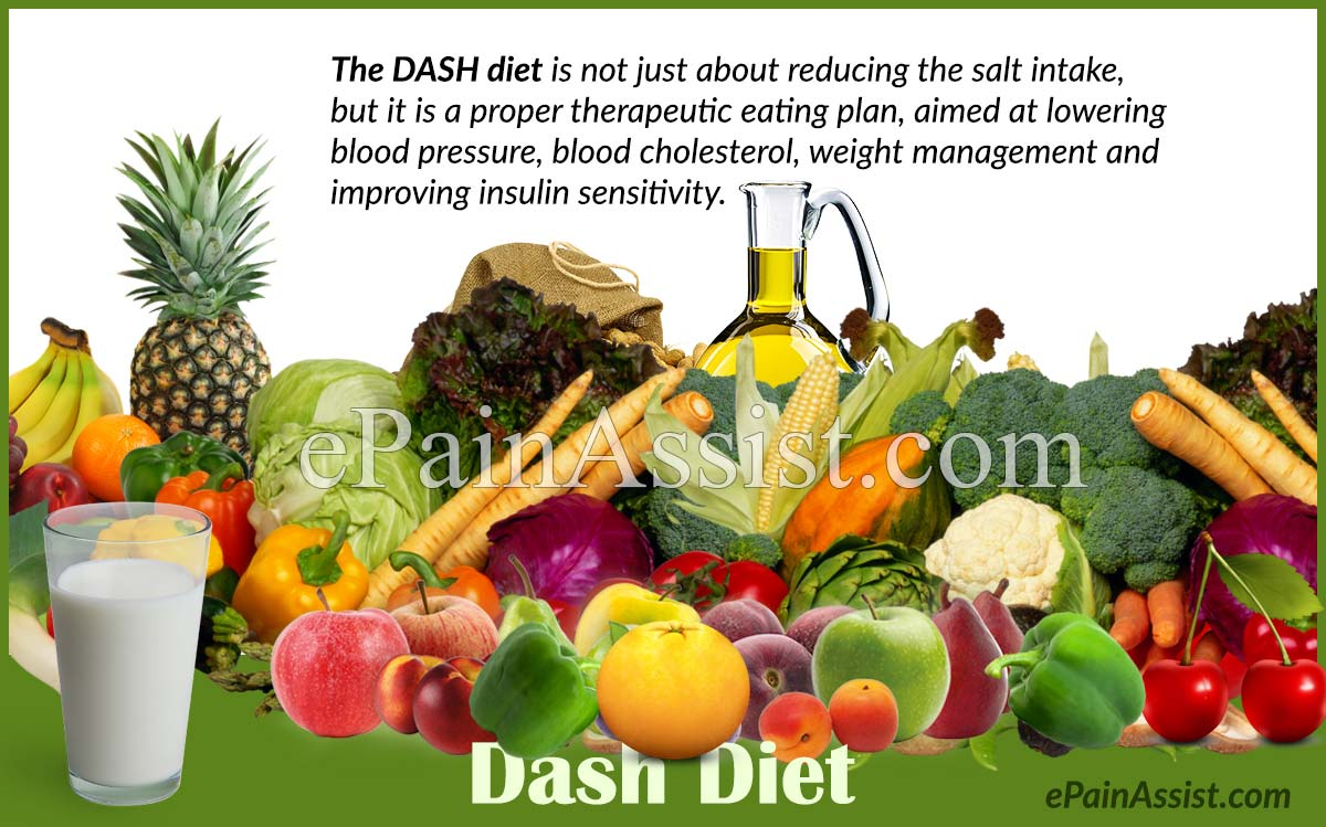 Weight-reducing diets for people with elevated blood pressure