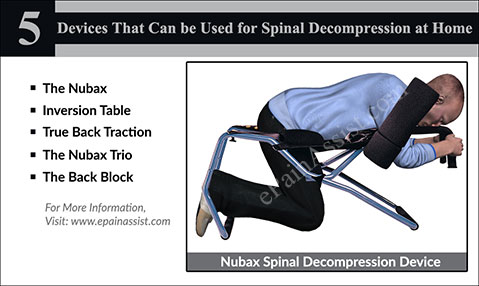Devices That Can be Used for Spinal Decompression at Home