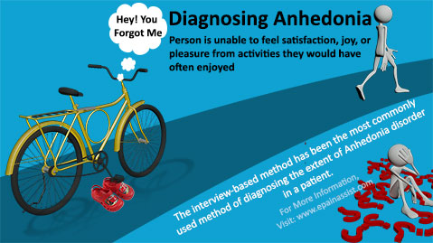 What Tests are Conducted to Diagnose Anhedonia?