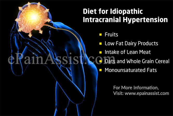 Diet for Idiopathic Intracranial Hypertension