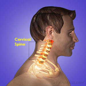 Pain from cervical spine