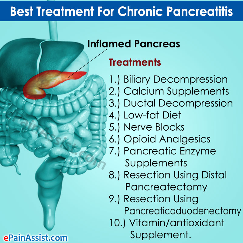 Best Treatment For Chronic Pancreatitis