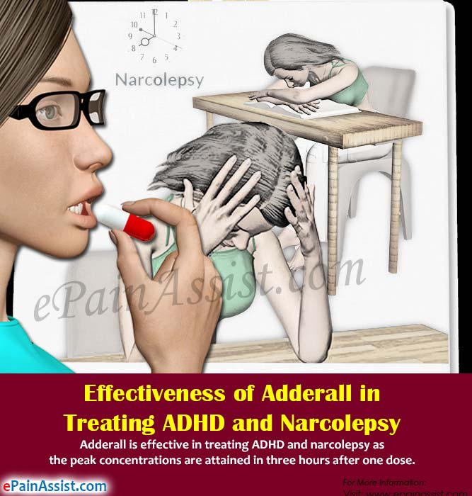 Effectiveness and Safety of Adderall in Treating ADHD and Narcolepsy