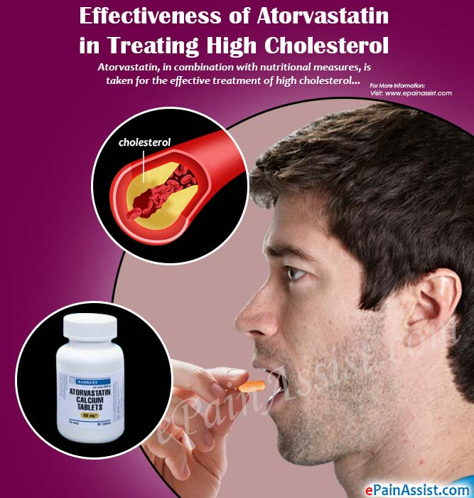 Effectiveness of Atorvastatin in Treating High Cholesterol