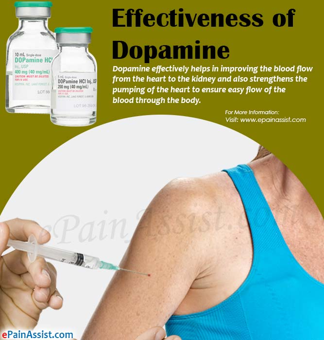 Effectiveness of Dopamine