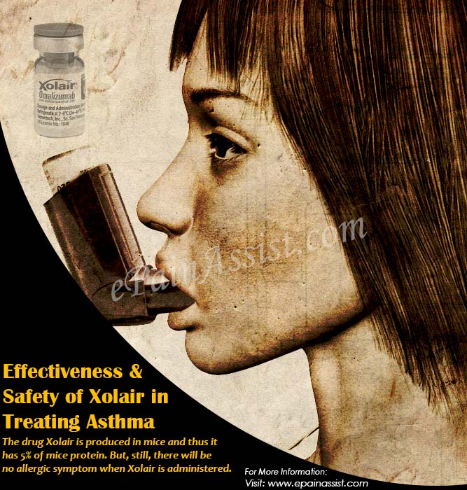 Effectiveness of Xolair in Treating Asthma