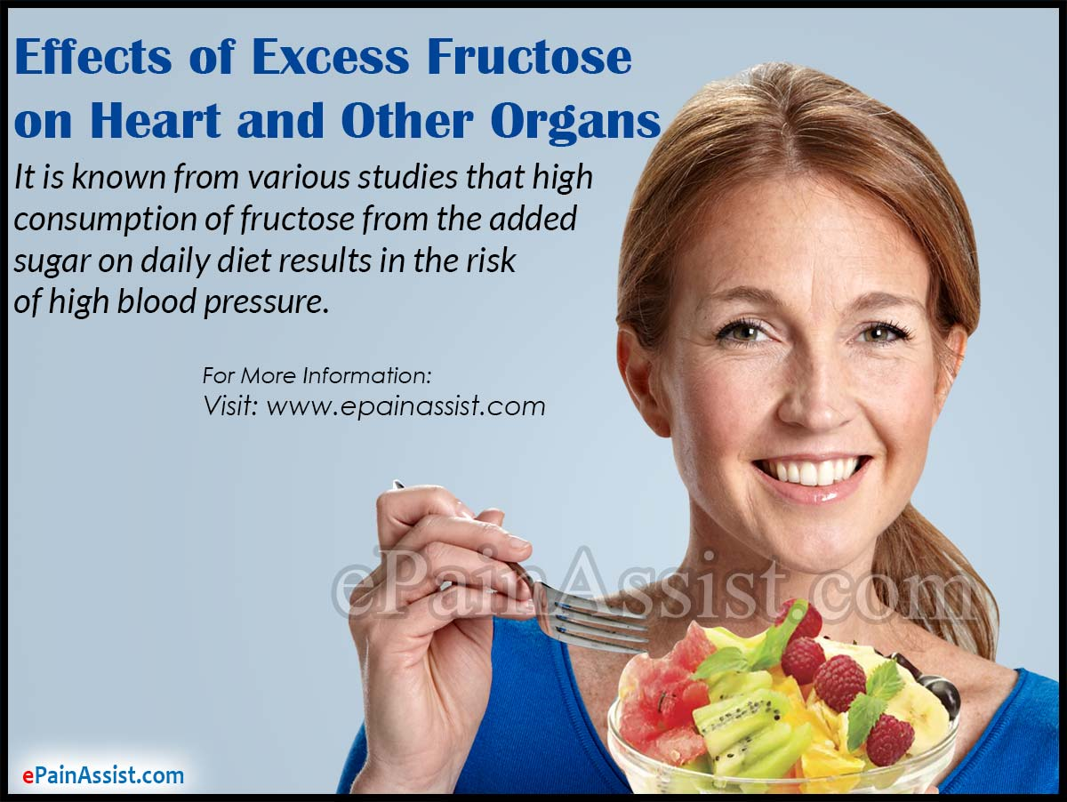 Effects of Excess Fructose on Heart and Other Organs