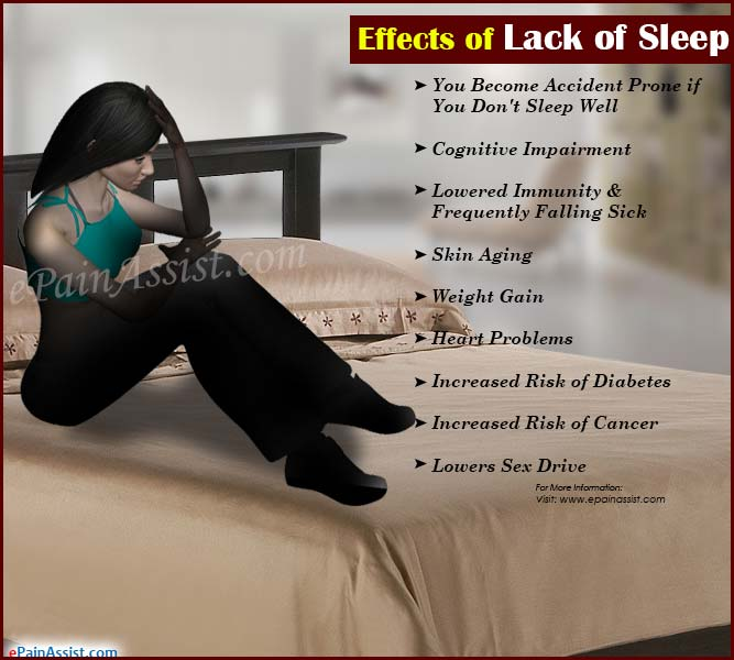 effects of lack of sleep to The primary effect of sleep deprivation is excessive daytime sleepiness o lack of motivation o stimulants can reduce many of the major effects of sleep loss.
