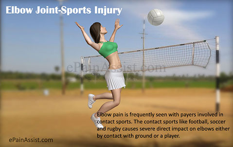 Elbow Joint Sports Injury