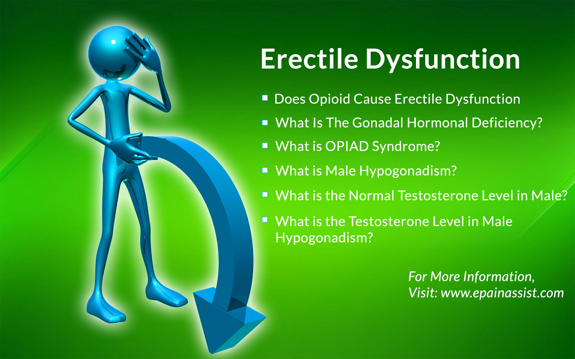 Causes of sexual dysfunction in men