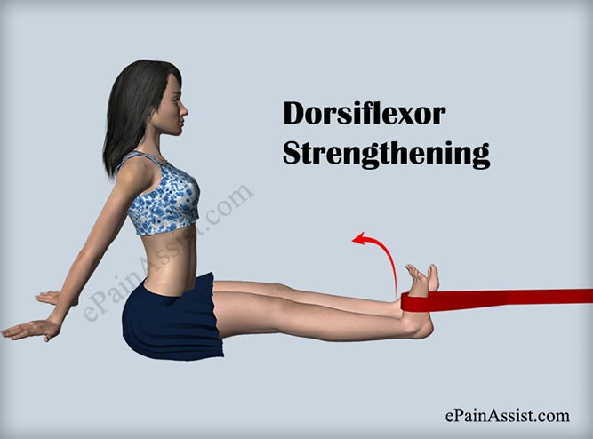 Exercise for Footballer's Ankle- Dorsiflexor Strengthening