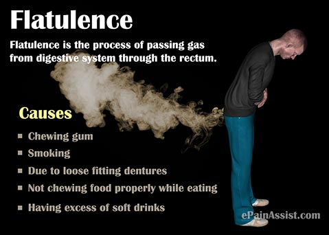 Cure Excessive Flatulence Naturally