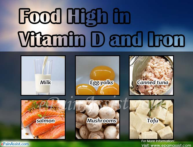 Foods High in Vitamin D and Iron