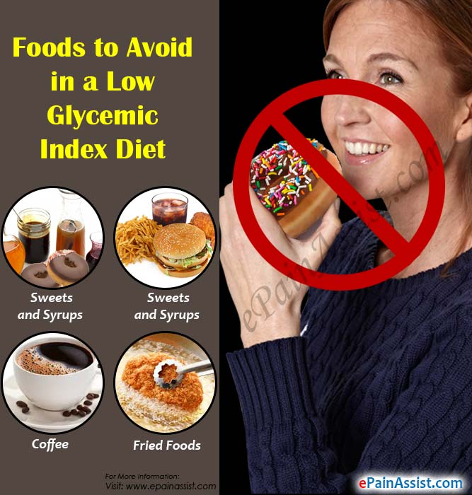 Foods to Avoid in Low Glycemic Index Diet
