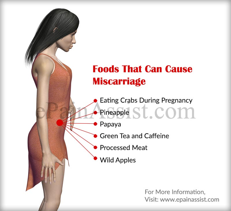 Foods That Can Cause Miscarriage