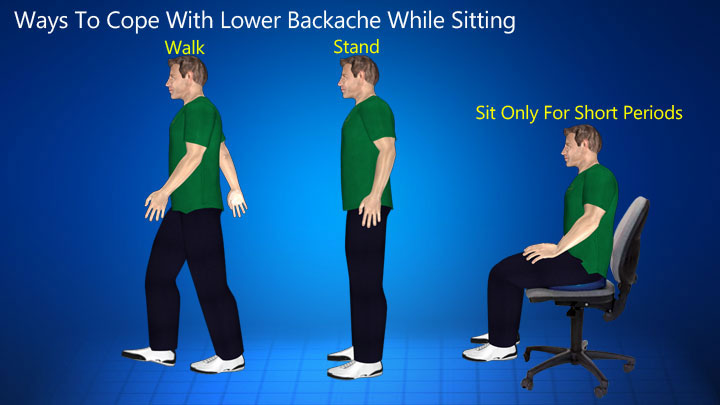 how to fix lower back pain from sitting