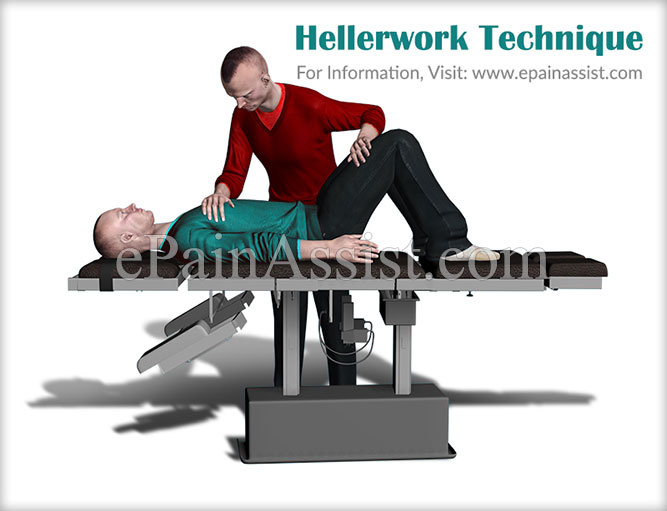 Hellerwork Technique