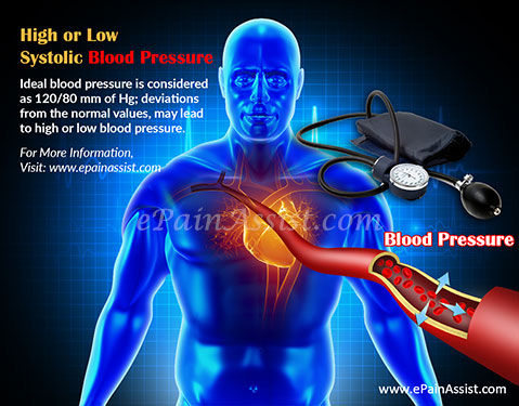 What Does High or Low Systolic Blood Pressure Indicate?