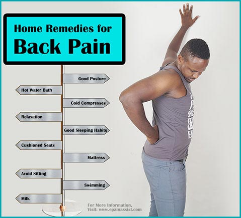 Natural Remedies For Aching Joints