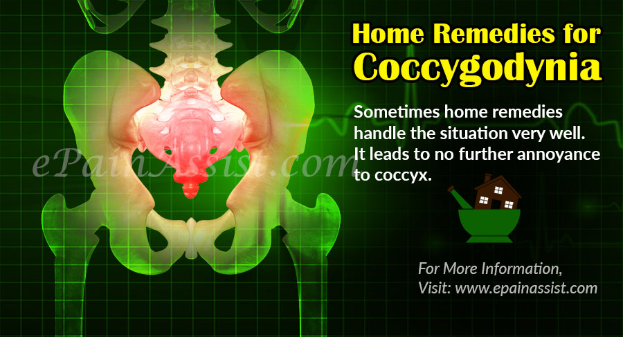 Coccygodynia or Coccygeal Pain: Home Remedies, Exercises, Recovery ...