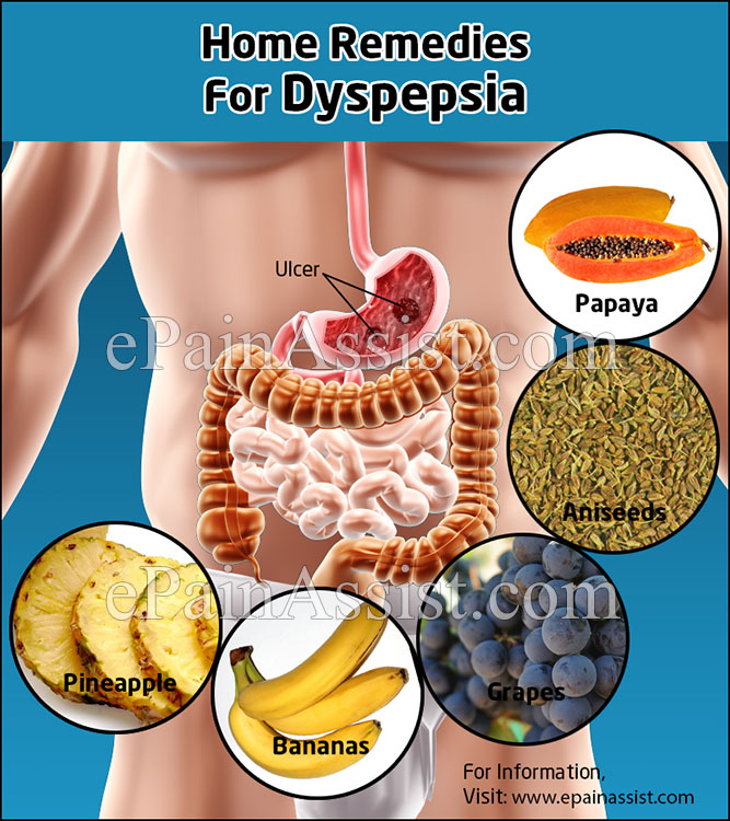 causes of dyspepsia Non-ulcer indigestion edit in about 50-70% of patients with dyspepsia, no definite organic cause can be determined in this case, dyspepsia is referred to as non-ulcer dyspepsia and its.